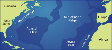 Atlantic ocean free online course on world geography figure 623 the north atlantic ocean basin sciox Image collections
